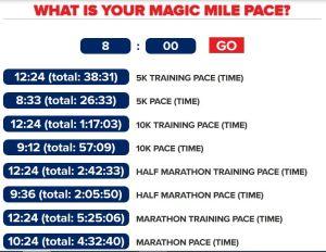 Magic Mile Pace Calculator